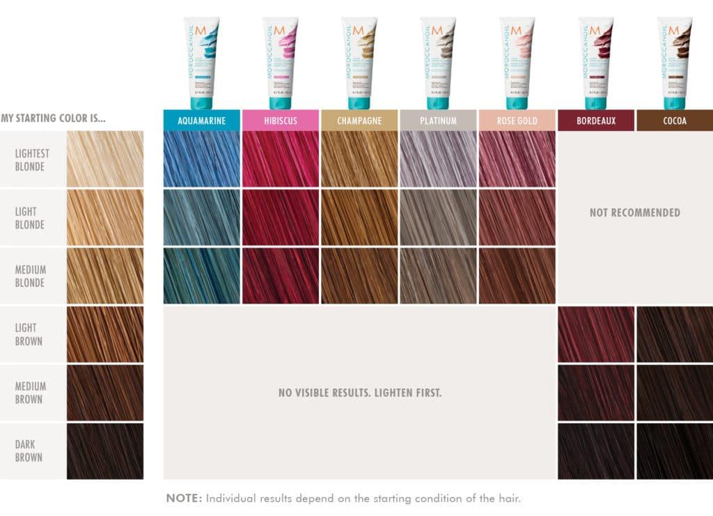Hair shades: aquamarine, hibiscus, champagne, platinum, rose gold, bordeaux, coca